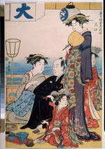 Kiyonaga, Torii - Women of the Gay Quarters (Diptych, right part)